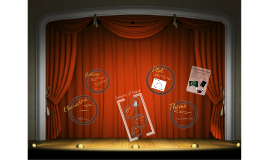 Copy of Copy of Copy of Elements of Drama