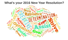 Whats your 2016 New Year Resolution?