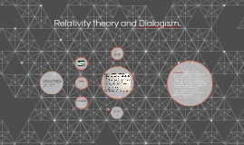 Relativity theory and Dialogism.