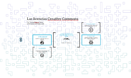 Las licencias Creative Commons
