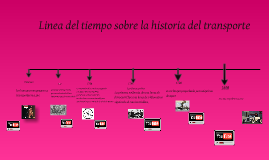 Copy of Linea de tiempo sobre la historia del transporte
