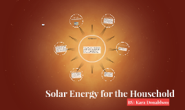 Solar electricity for the household