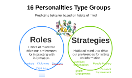 Five Personality Aspects