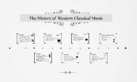 History of Western Classical Music