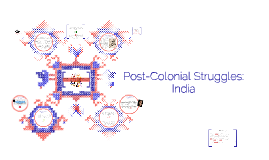 Copy of Colonization in India