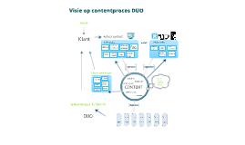 Contentproces
