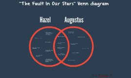 The fault in our stars plot diagram by rucha patel on prezi quotthe fault in our starsquot venn diagram ccuart Image collections