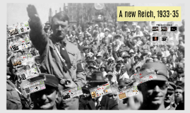 A new Reich, 1933-35