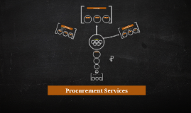 Procurement Services Strategy