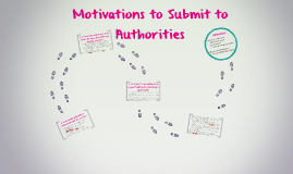 Motivation to Submit to Authorities