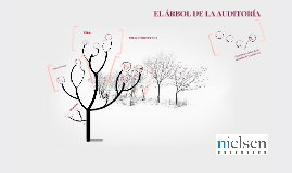 El árbol de la auditoría