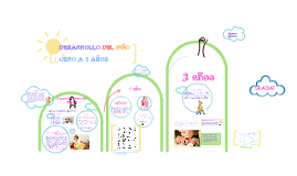 Copy of Desarrollo del niño