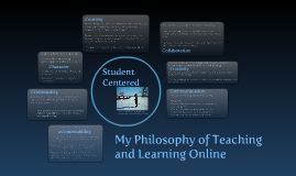 Philosophy on Teaching and Learning Online
