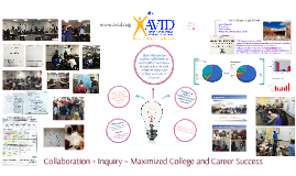 Collaboration + Inquiry = Maximized College and Career Succe