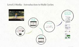 Level 2 Media-Introduction to Walk Cycles
