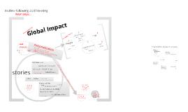 Global Development Report