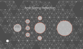 Arab Spring Reflection