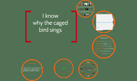 I Know Why the Caged Bird Sings part 1&2