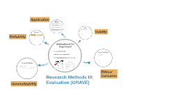 Research Methods III: Evaluation (GRAVE)