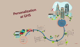 Personalization at GHS