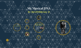 My Musical DNA