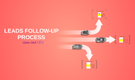 LEADS FOLLOW-UP PROCESS