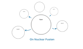On Nuclear Fusion