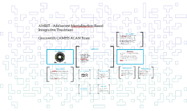 AMBIT - Adolescent Mentalization-Based Integrative Treatment