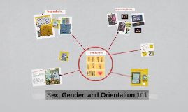 Sex, Gender, and Sexual Orientation 101 for EDUC 210