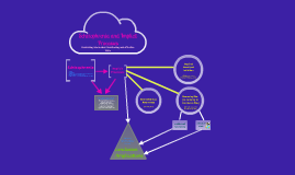 Copy of Schizophrenia and Implicit Processes