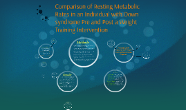 Comparison of Resting Metabolic Rates in Individuals with Do