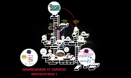 Copy of Administracion de empresas constructoras i