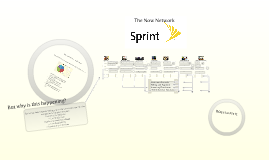 Copy of Sprint Services Presentation