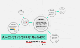 funciones software educativo