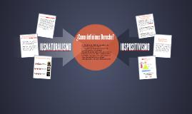 Copy of Iusnaturalismo e Iuspositivismo