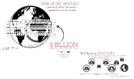 Help Us Fight Neglected Diseases