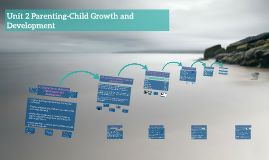 Copy of Unit 2 Parenting-Child Growth and Development