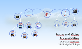 Audio and Video Accessibilities