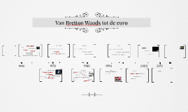 Van Bretton Woods tot de euro