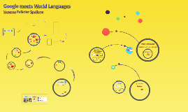 Google meets World Languages - FFLA Miami - October 2014