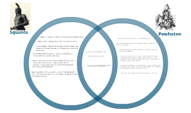 comparison between john smith and william Copy of william bradford vs john smith by indu kandasamy venn diagram template illustrating the logical relationships between two health related subjects.