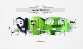 Xooma Time line