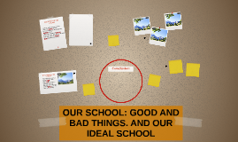 OUR SCHOOL: GOOD AND BAD THINGS. AND OUR IDEAL SCHOOL