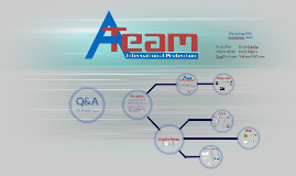 A-Team Security