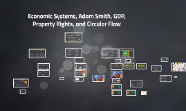 Unit 2: Economic Systems, Adam Smith & Property Rights