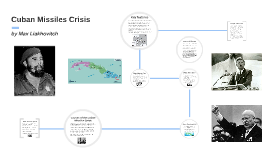 Cuban Missiles Crisis