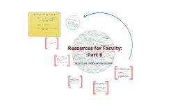 4b- Useful Resources for Faculty