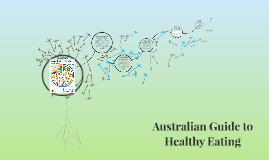 Copy of Australian Guide to Healthy Eating