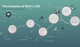 The Seasons of Nick's Life