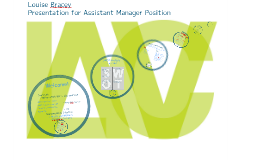 Assistant Manager AVLC